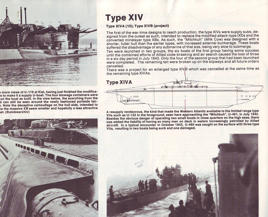 XIVtype