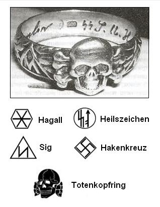 Наградное кольцо «Мертвая голова» и знаки на нем