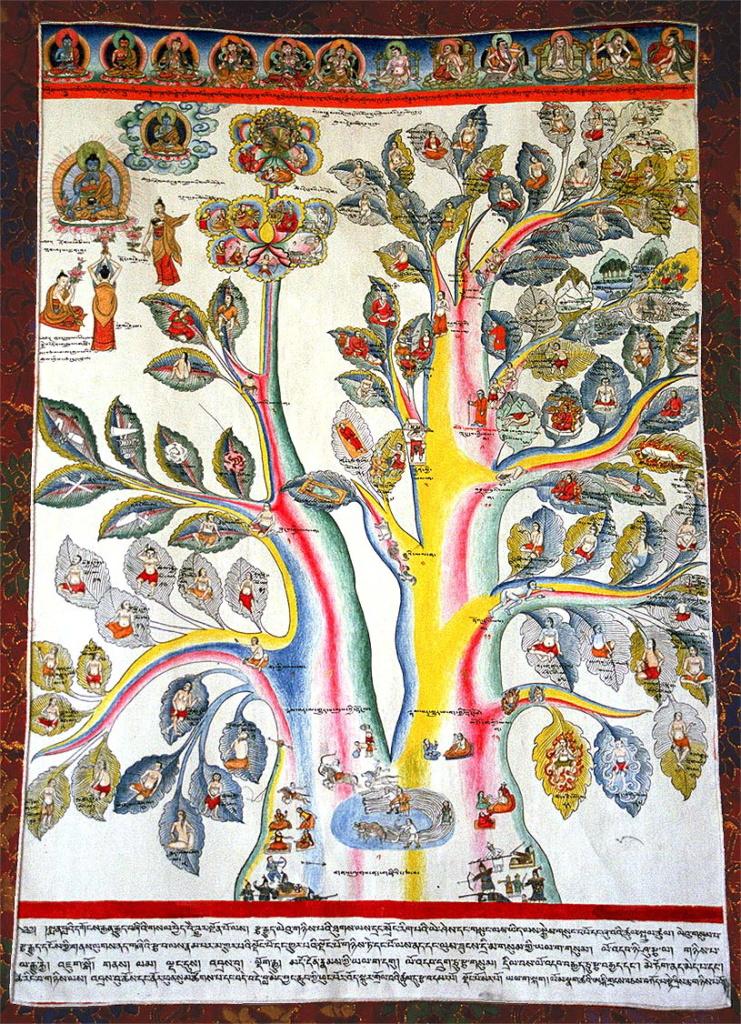 тайны тибетской медицины. Тханка медицины
